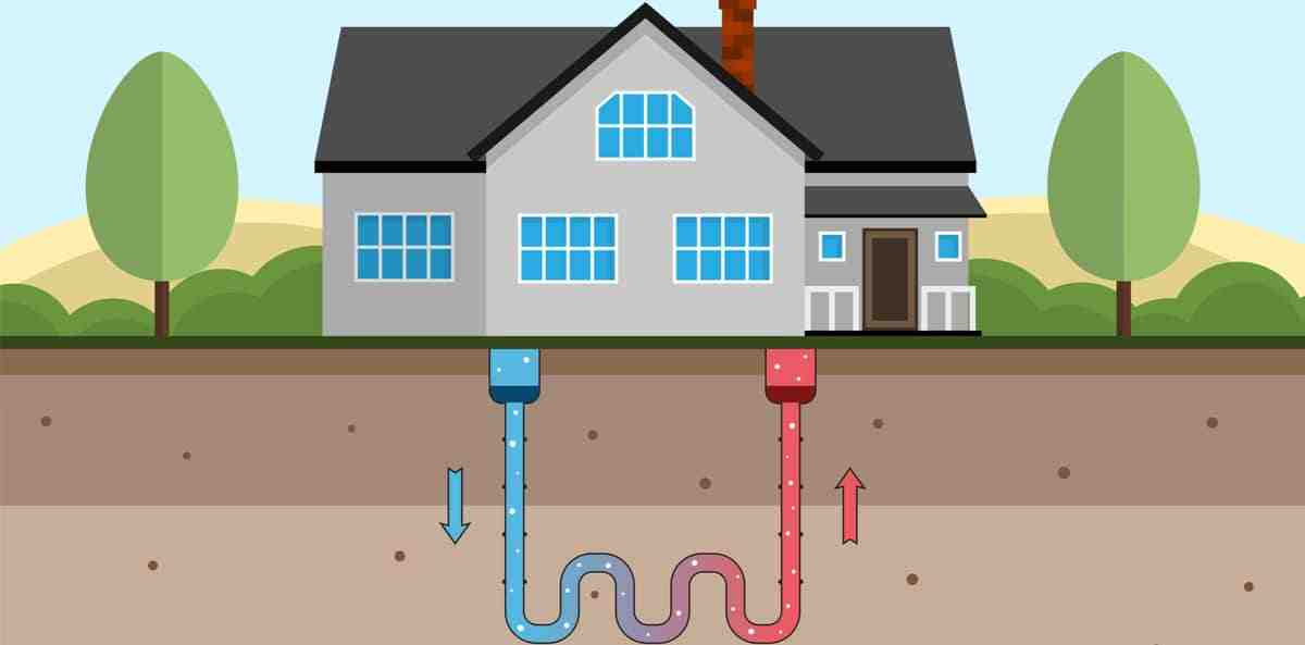 Qu'est-ce que la géothermie très basse énergie ?